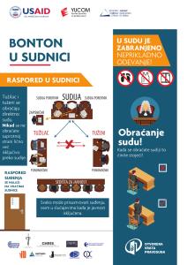 05-infografik-bonton-u-sudnici-1-1