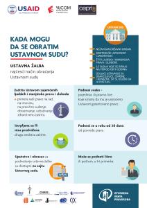 infografik-ustavni-sud